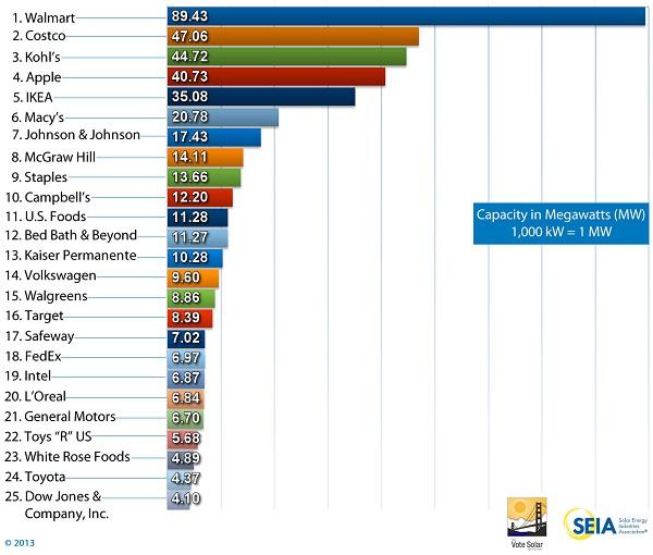 Top-25-capacity-Logos